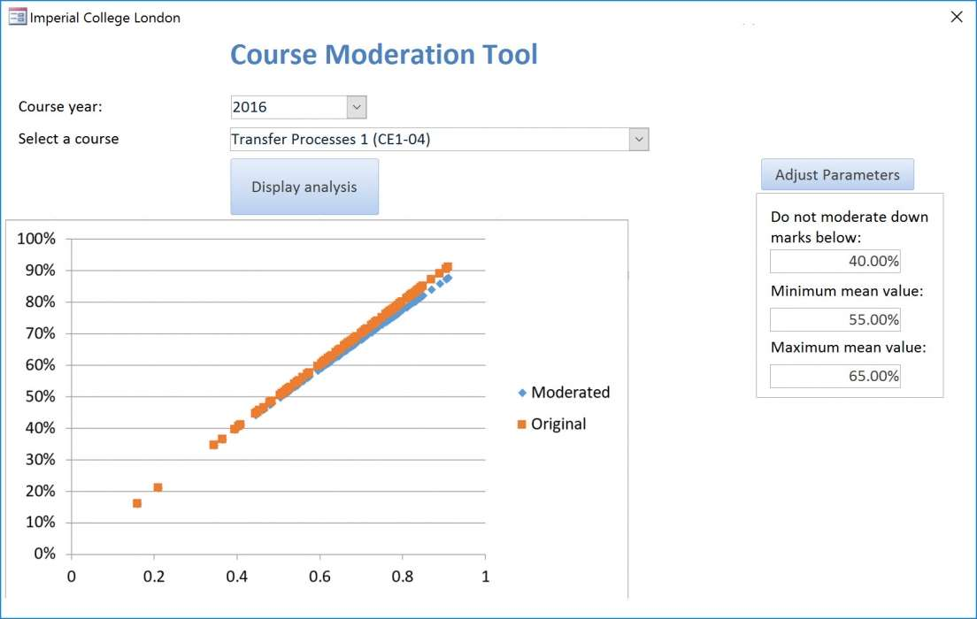 ICL database - the Course Moderation screen