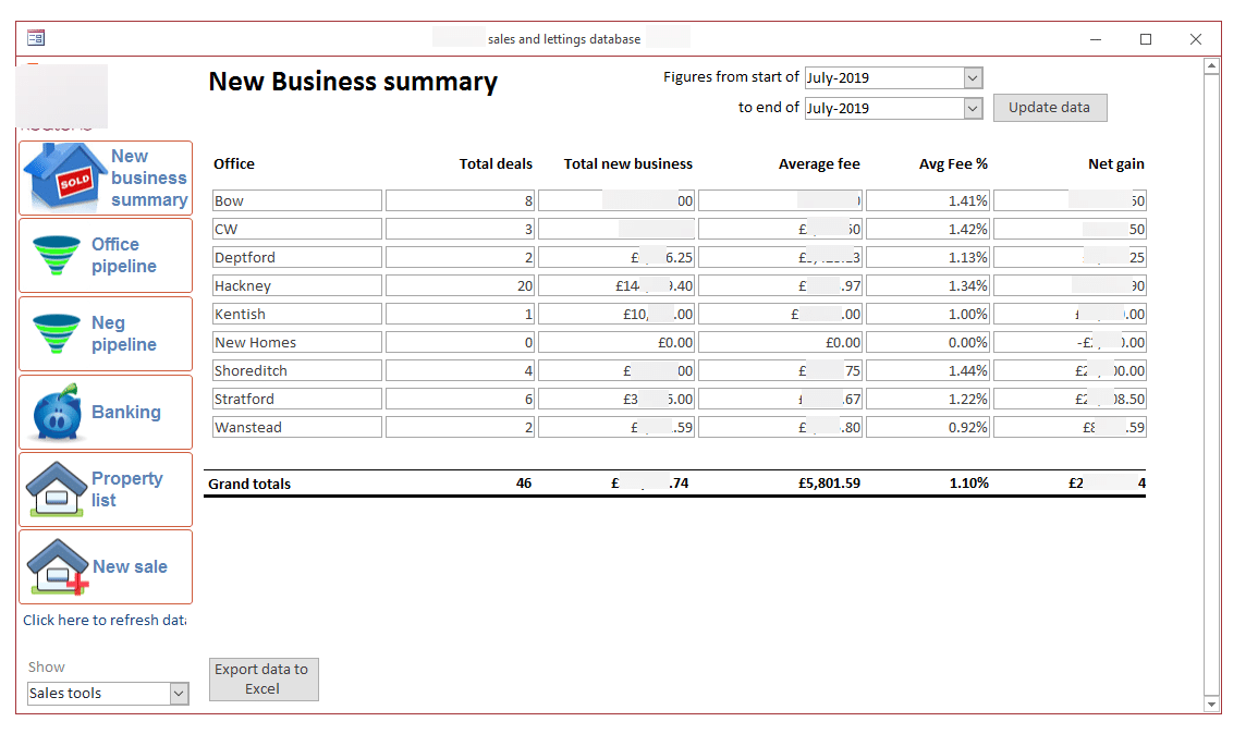 A summary of the new business done within a specified time range is available within the database